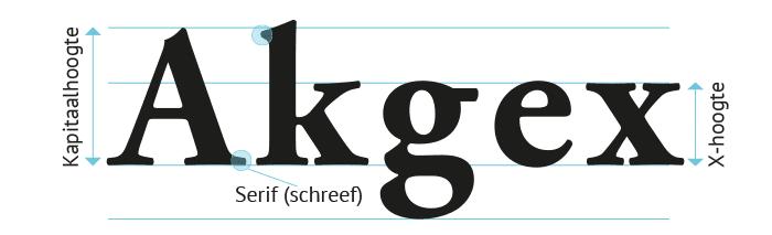 serif letter